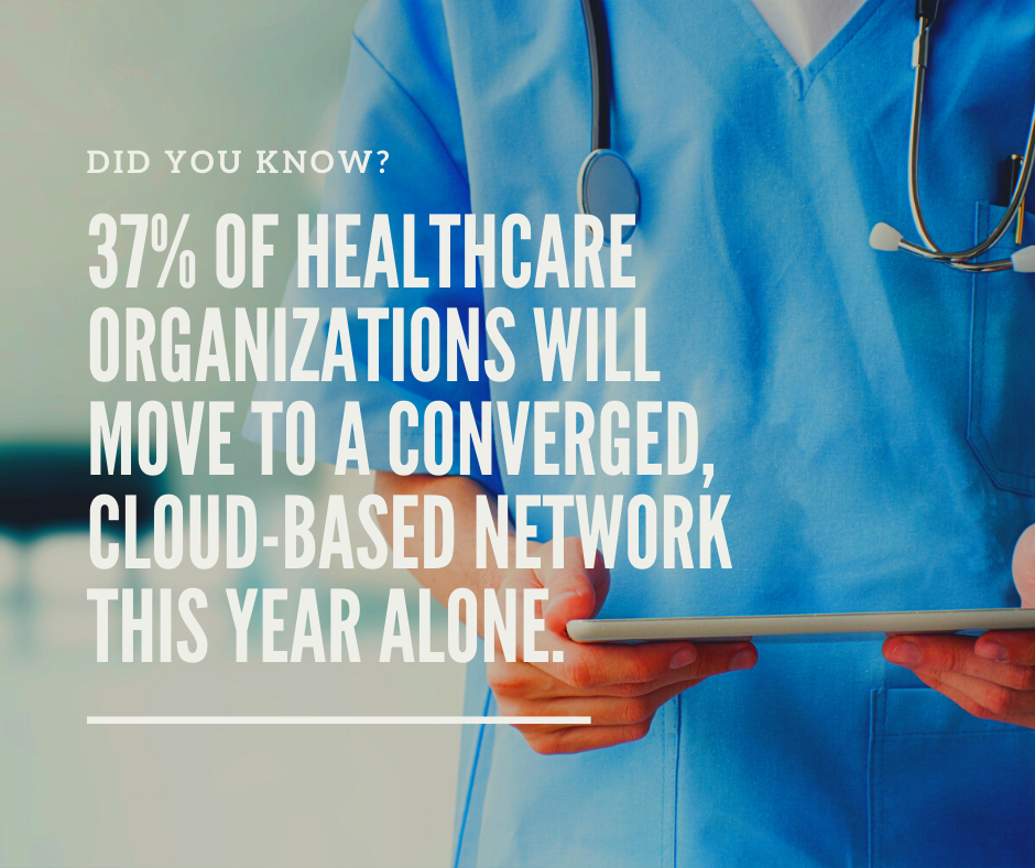8 Healthcare IT Network Trends Set to Dominate in 2021