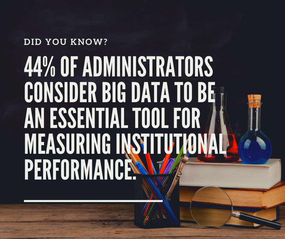 top 7 it trends education big data